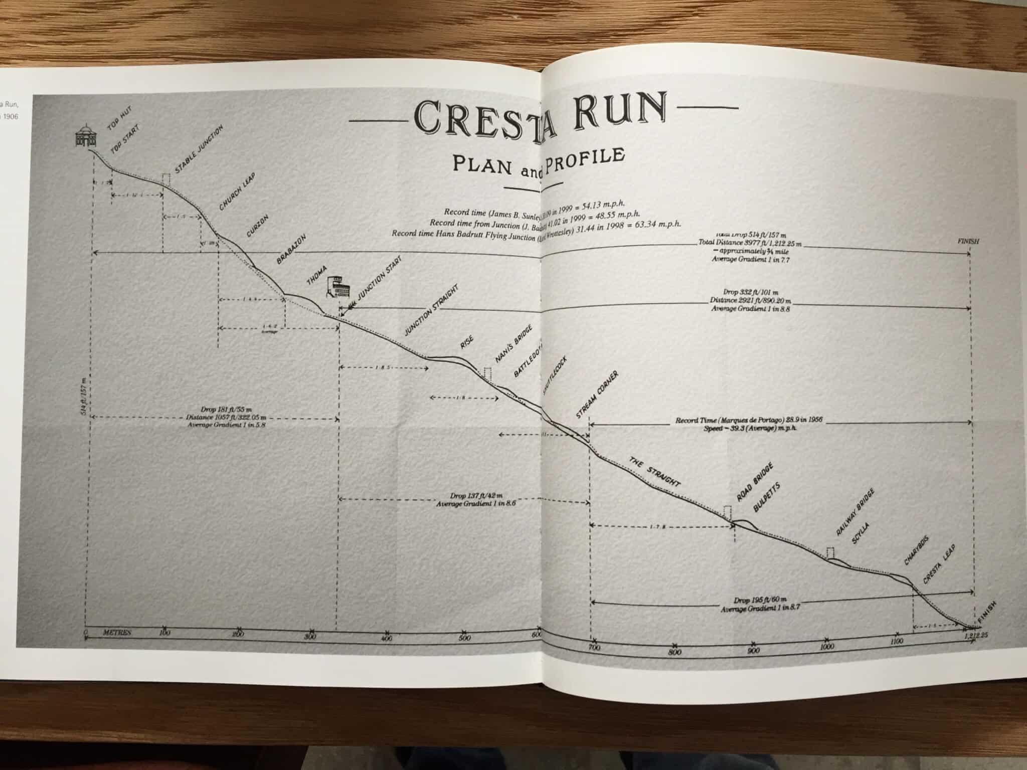 Cresta Map
